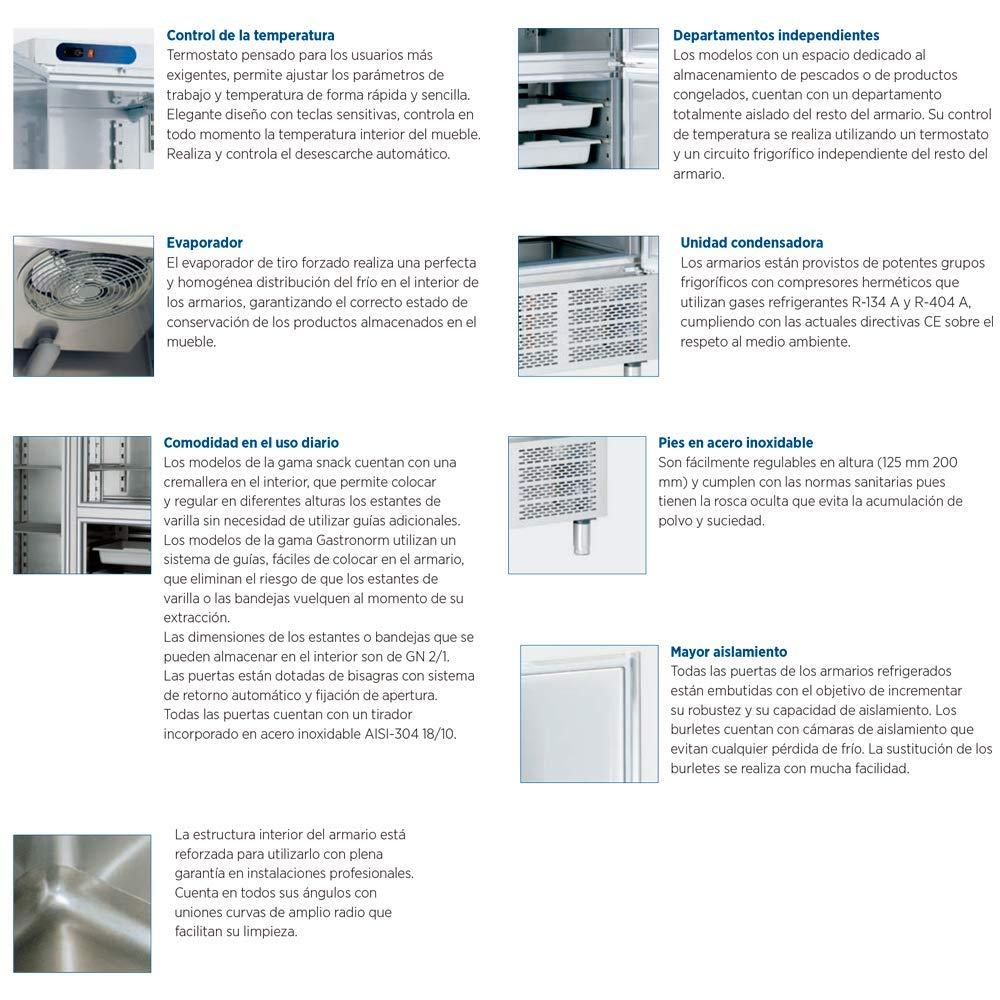 Armario refrigerado industrial gastronorm GN 2/1 - MBH ...