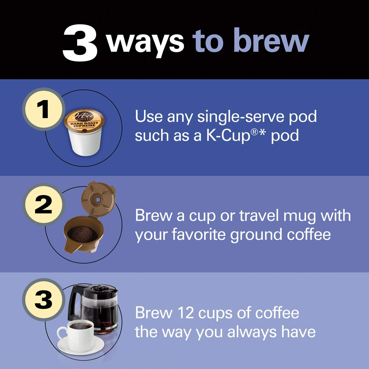 Hamilton Beach FlexBrew Trio Coffee Maker, 2-Way Single Serve & Full 12c Pot Compatible with K-Cup Pods or Grounds, Combo, Black