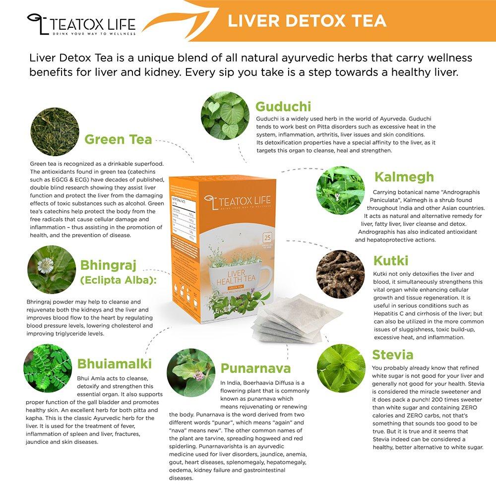 Natural Liver Detox Cleanse Tea Herbal Blend To Eliminate Toxins