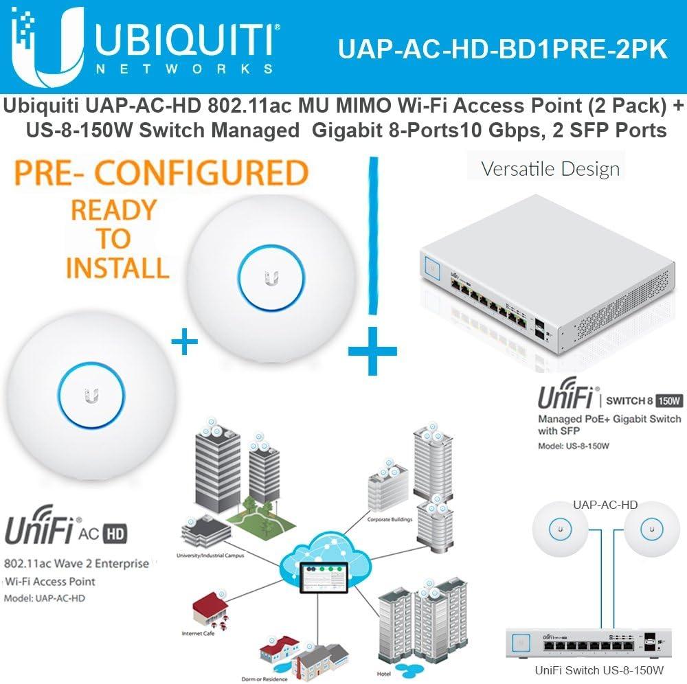 Ubiquiti UAP-AC-HD (x2) 802.11ac UniFi Ap PRECONFIG + Switch ...