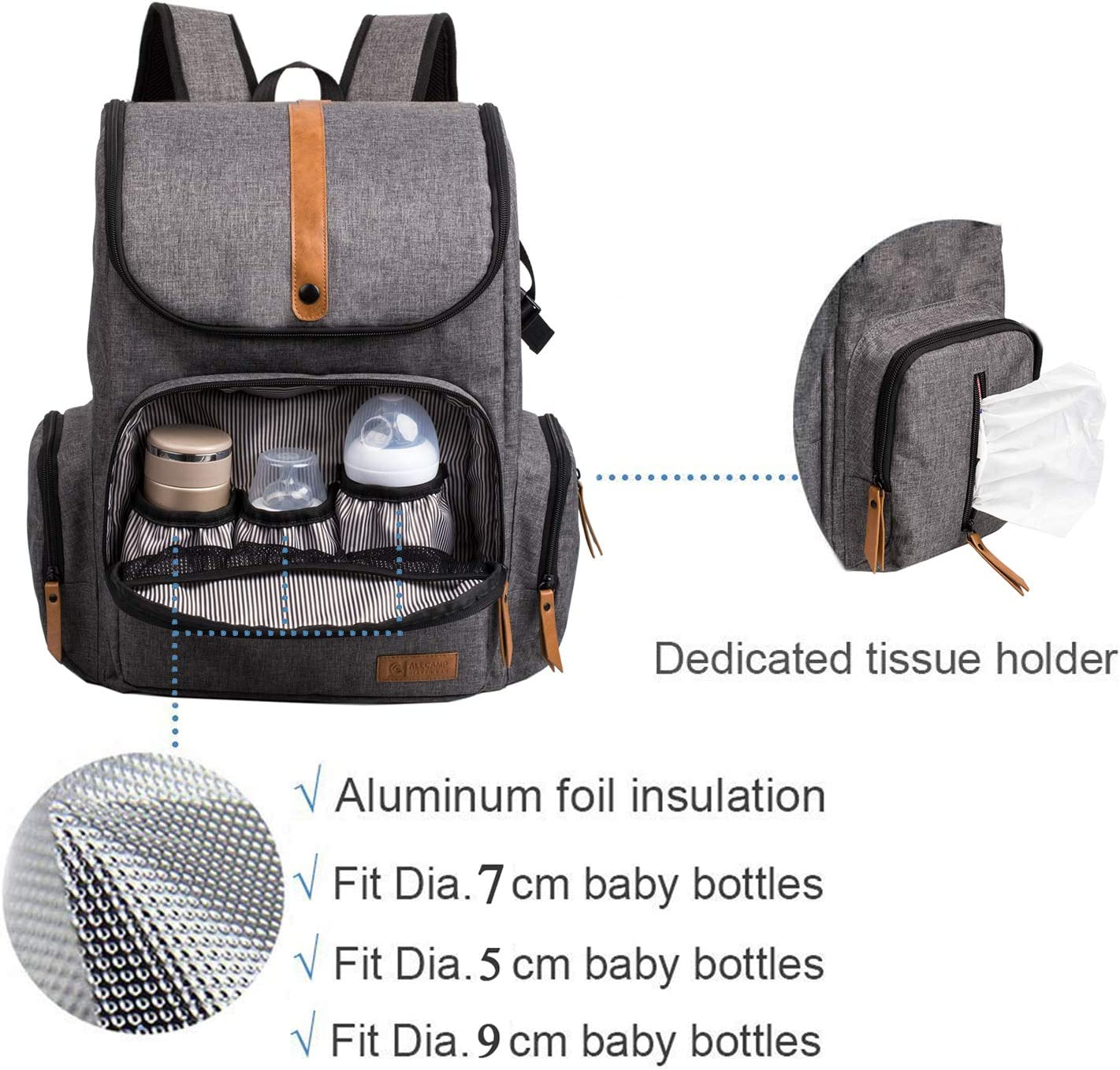 organizador de cochecito con cambiar de mat estilo vers/átil resistente al agua bolsa de pa/ñales para beb/és gran capacidad de pa/ñales cambiador de bolsa ALLCAMP Mochila de pa/ñales