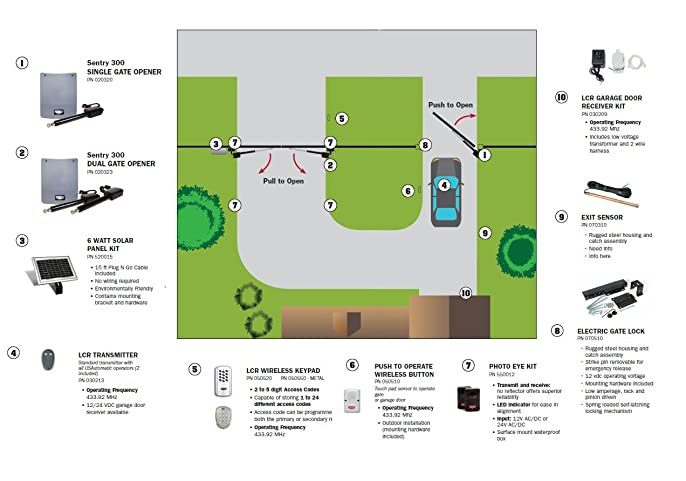 71Hakl4dOrL._SX686_ thomson actuator wiring harness diagram wiring diagrams for diy  at crackthecode.co