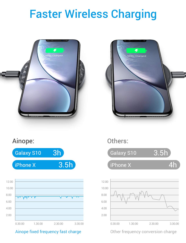 Amazon.com: Ainope - Cargador inalámbrico de 10 W para ...