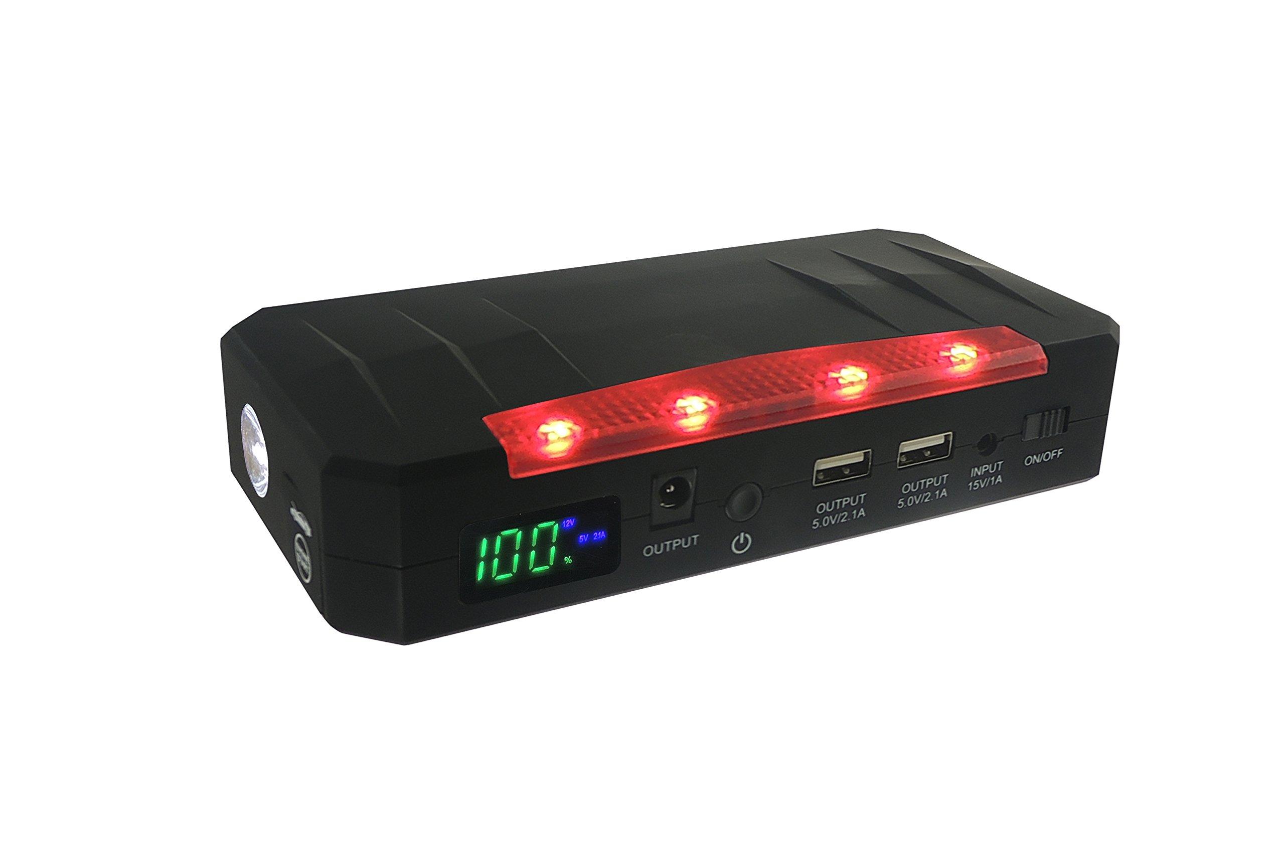 BFXenon Jumper21000 Black Premium Portable Jump Starter/Power Bank (21000 mAh)