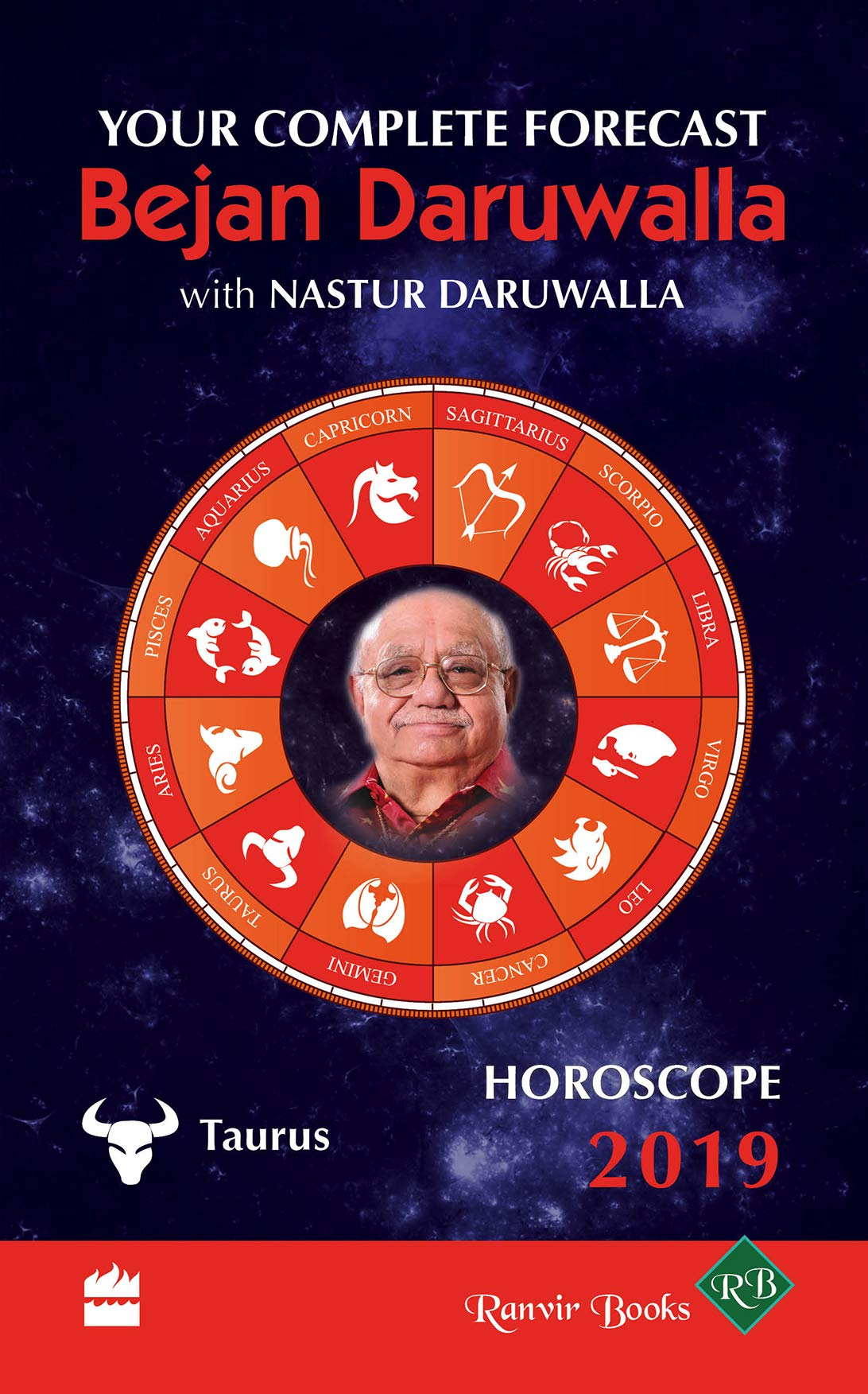 By Photo Congress || Taurus March 2018 Horoscope Ganeshaspeaks