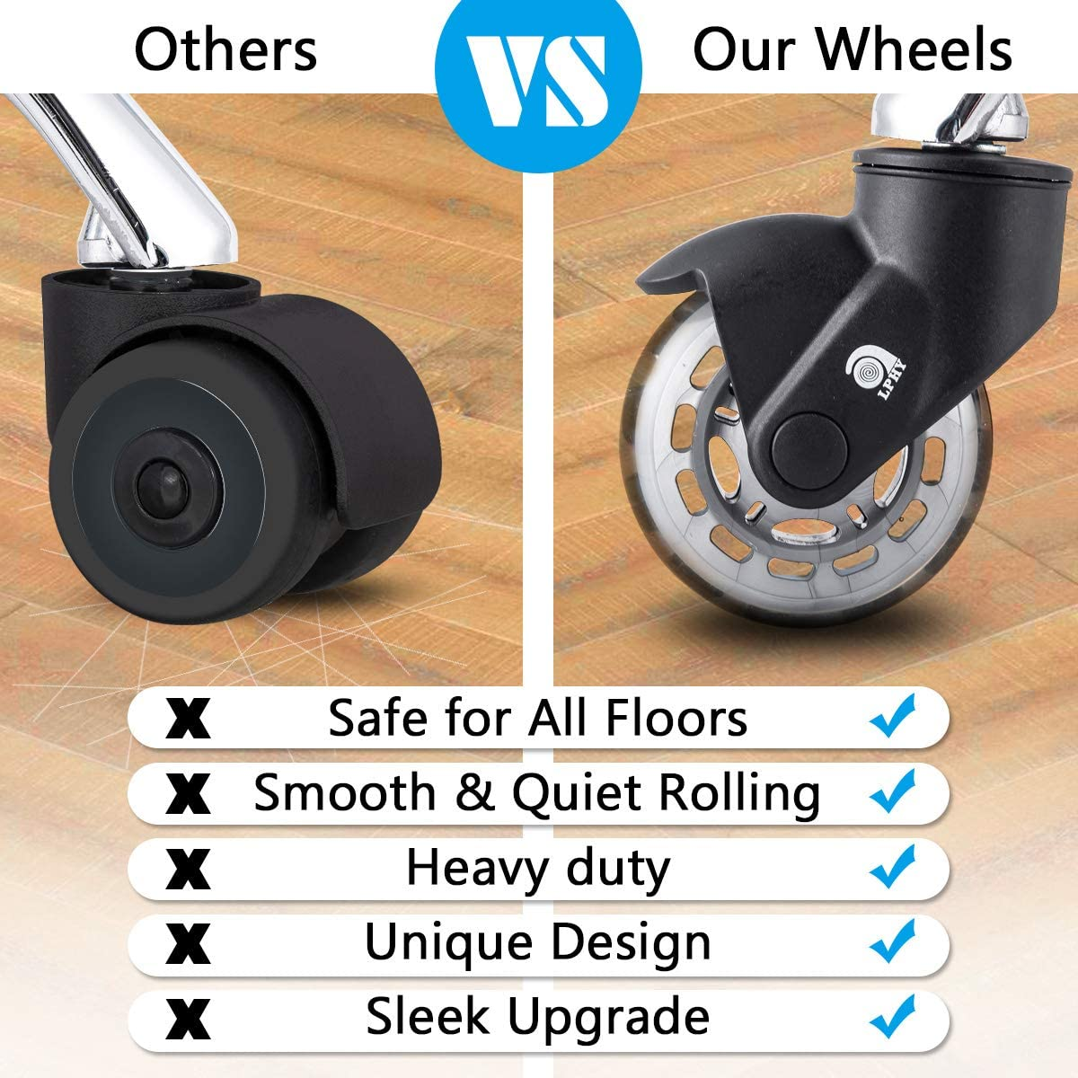 LPHY Office Chair Caster Wheels Boss Chair Wheels 3 Replacement Rubber Casters - Heavy Duty /& Safe for All Floors -Rollerblade Style w//Universal Fit (Set of 5