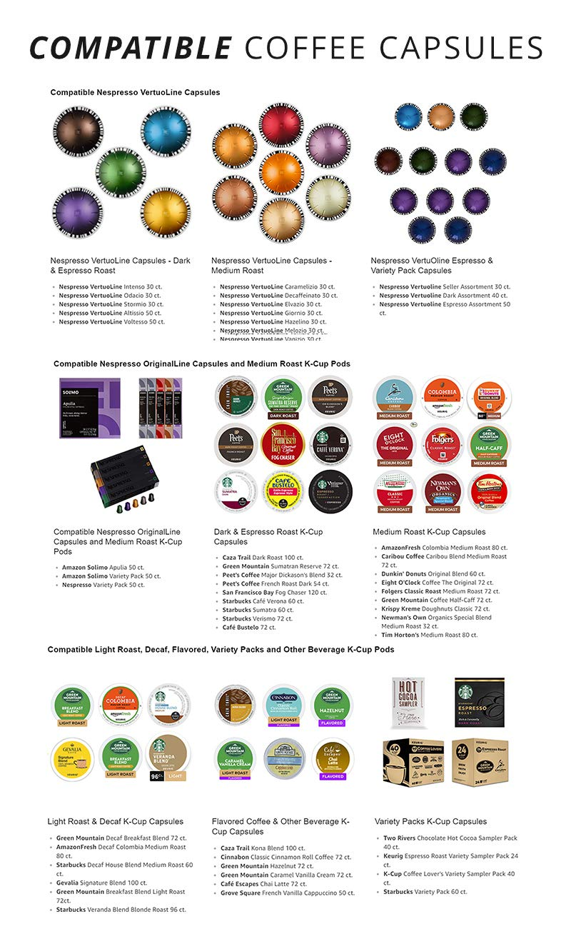 Never Run Out of Coffee - WePlenish Java - Smart Coffee Pod Holder with Amazon Dash Replenishment Built In | Nespresso Capsule and Keurig K-Cup Holder Black by WePlenish (Image #3)