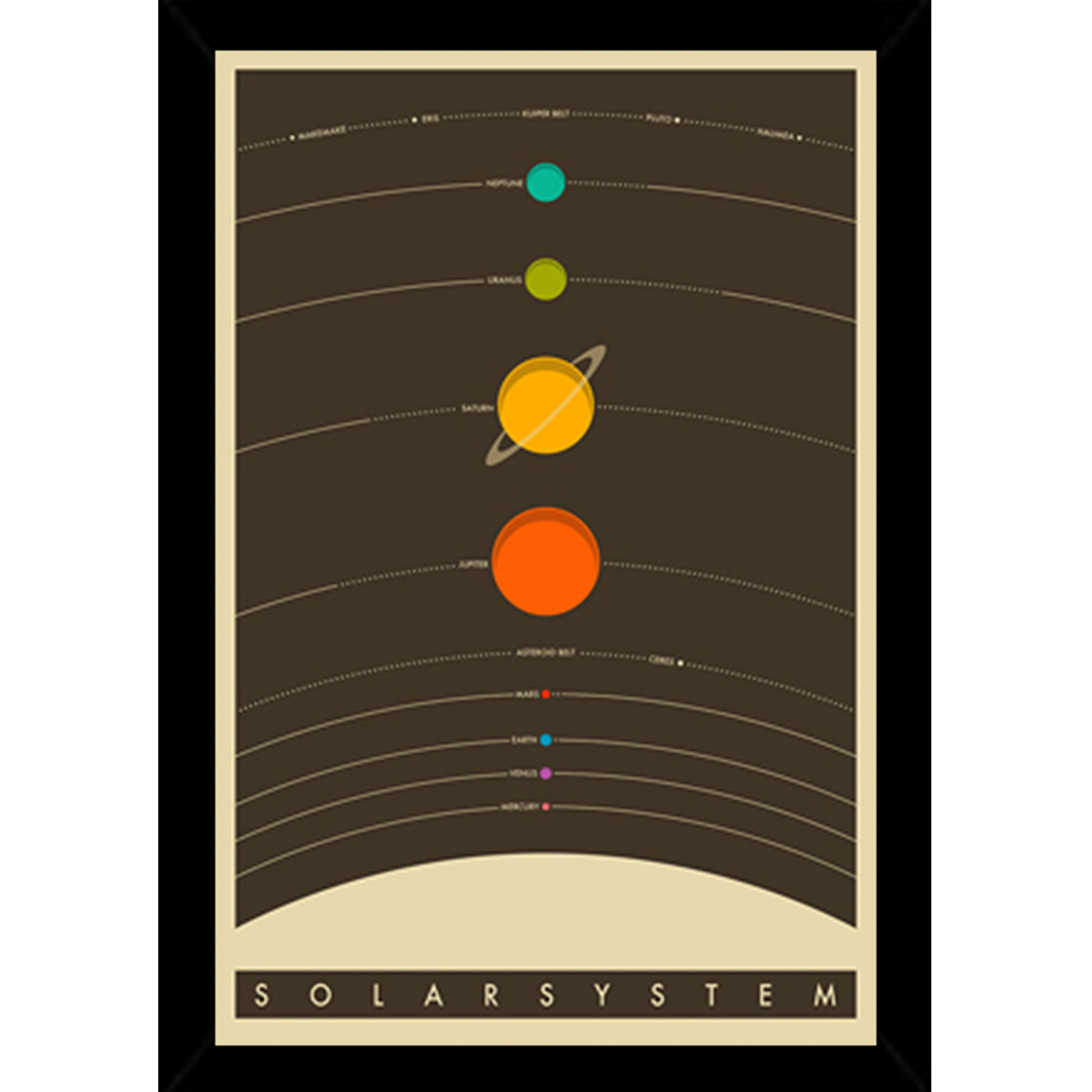 The Solar System Poster (24x36) in a Black Poster Frame 24508-PSA010450
