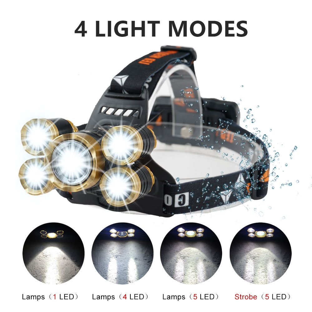 Brightest Headlamps Flashlight,with Rechargeable Lithium Battery,COSOOS Zoomable 4-Mode Work Head Flash Lights,LED Headlamps for Hardhat,Working,Helmet,Support AAA Battery by COSOOS (Image #4)