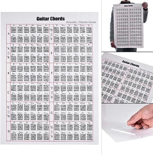 Klsoft Guitar Chord Chart Gráfico 6 Conveniente Herramienta ...