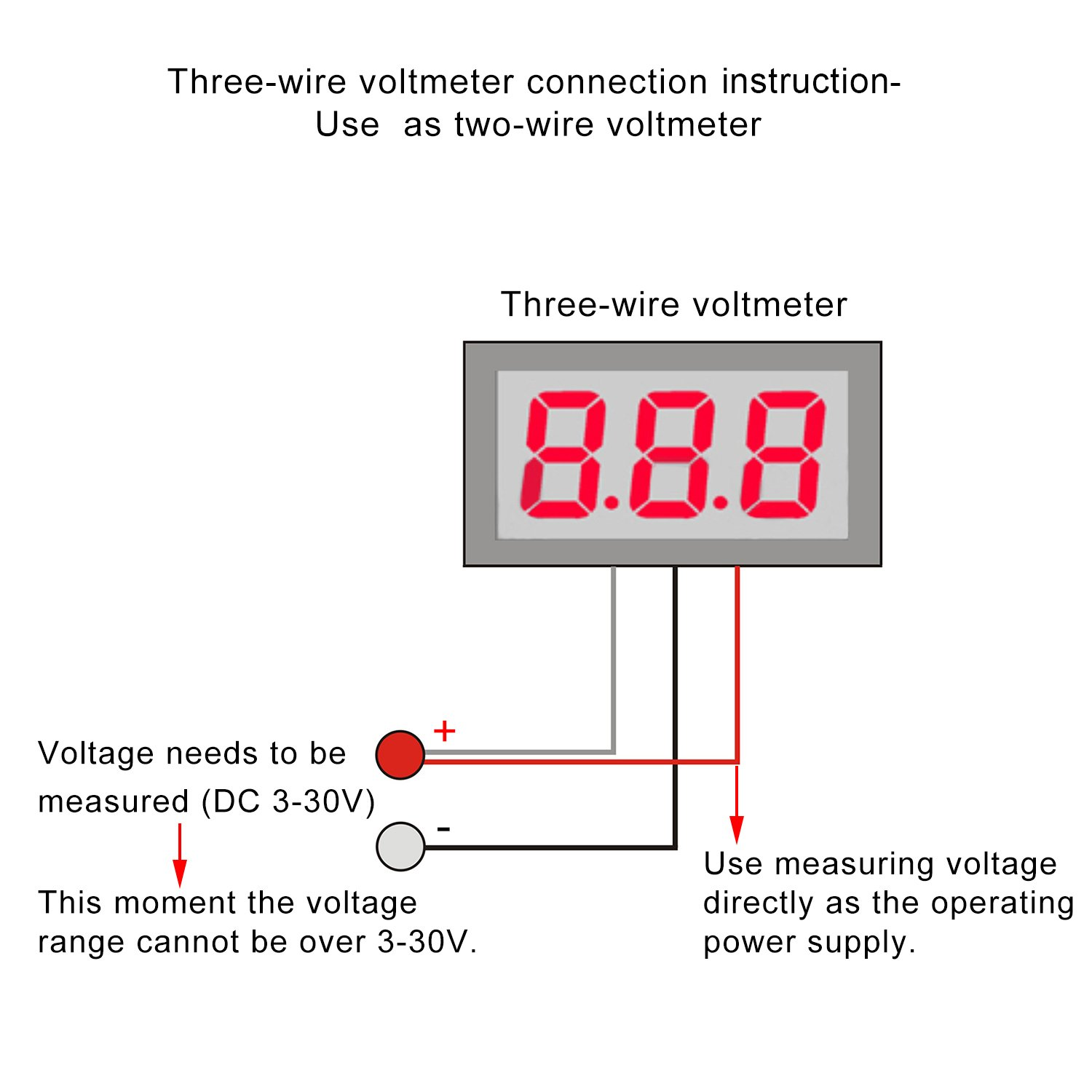 Voltmeter Wiring Schematics Reinvent Your Diagram Cj8 Scrambler Harness Drok 090554 0 28 Led Ultra Small Dc Digital 100v Rh Amazon Com A In Circuit Schematic For Percentage