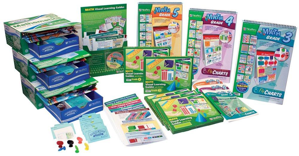 Math Curriculum Learning Module - Grades 3 - 5