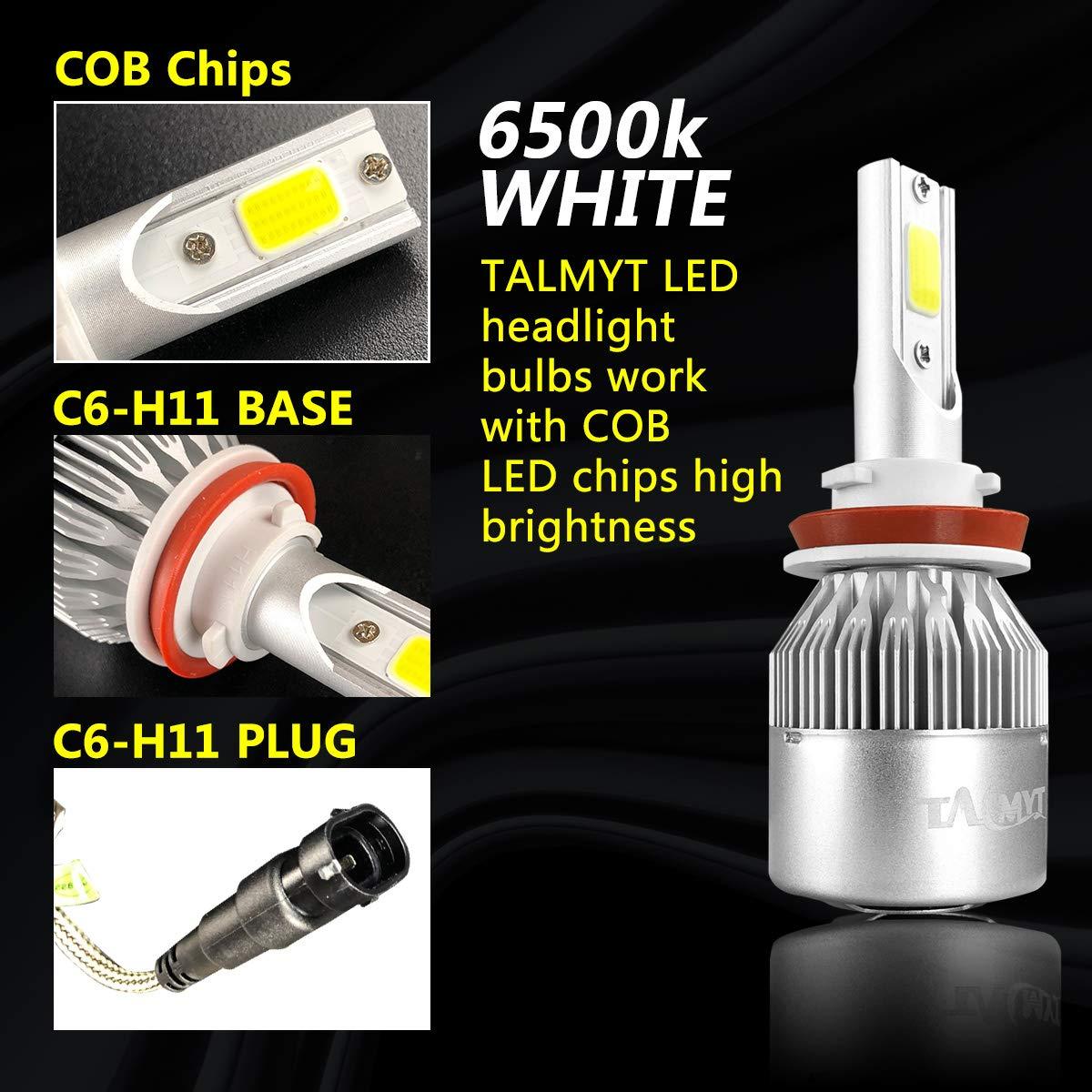 H9 LED Faros Kit LED bombillas para faros delanteros COB Chip 36 W//Bombilla 3800LM 12 V reemplazar para luces hal/ógenas o HID Bombillas