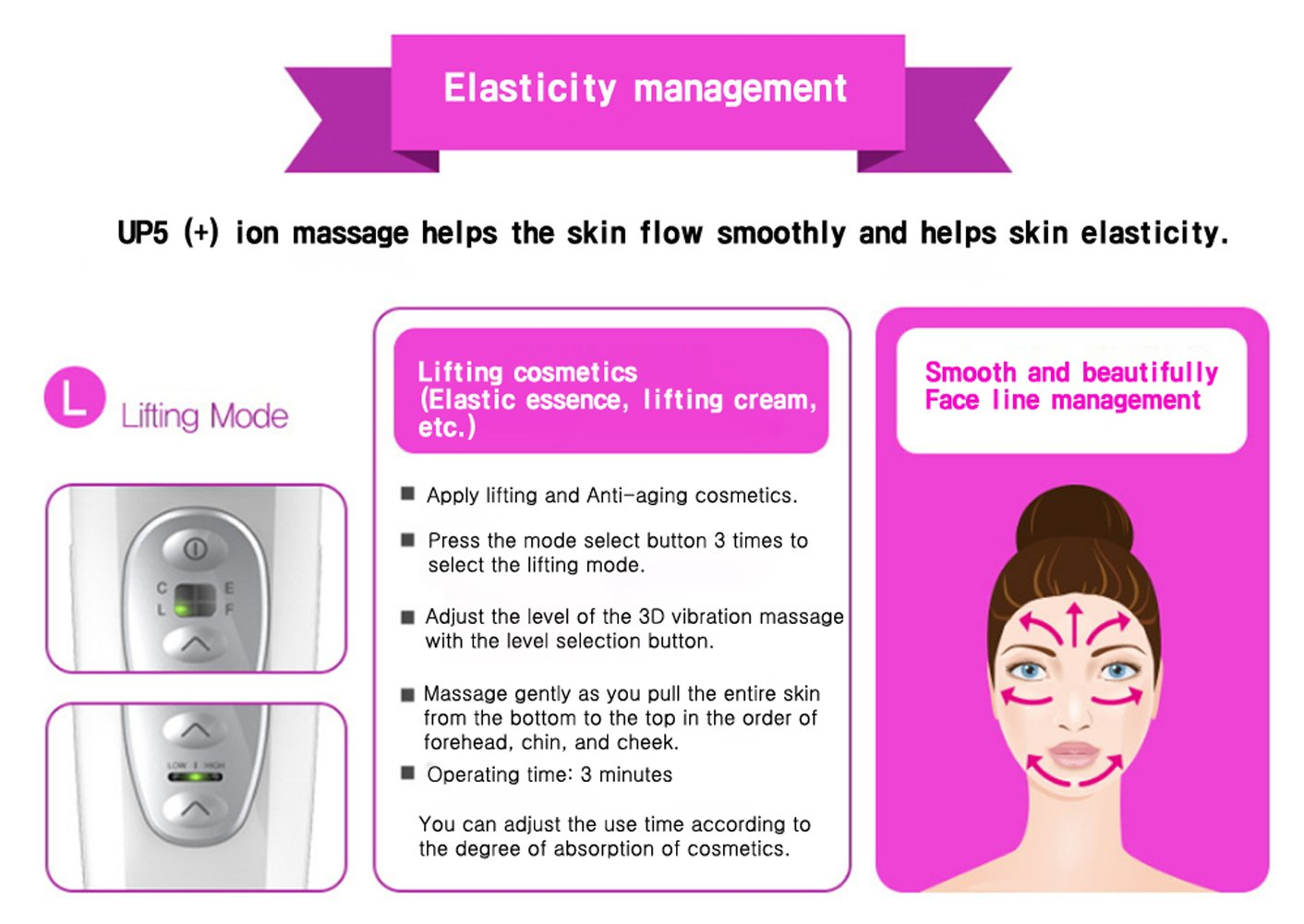 Vanav UP5 Beauty Face Facial Massager device Total Skincare Beauty Solution Galvanic ion vibration 5 in 1 Cleansing Firming Lifting Facial Vitamin C Music Therapy Functons: Beauty