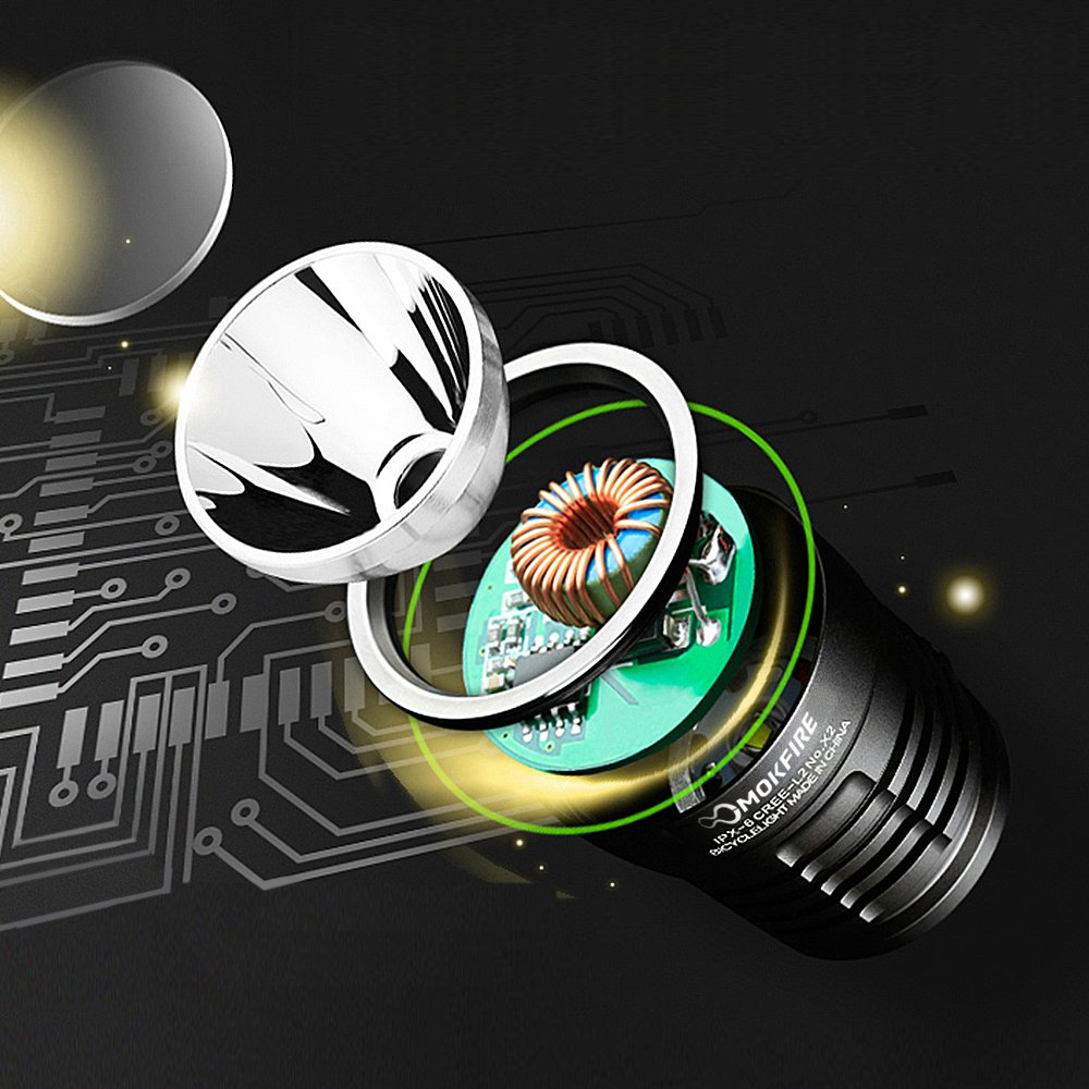 MOKFIRE Bike Light Rechargeable Easy to Install Front Cree LED 1200 Lumen Waterproof Bicycle Headlights Accessories