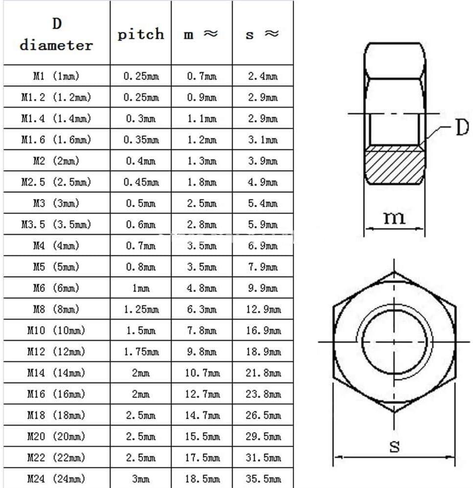 Screws 1//50//100pcs A2 304 Stainless Steel Hex Hexagon Nut for M1 M1.2 M1.4 M1.6 M2 M2.5 M3 M4 M5 M6 M8 M10 M12 M16 M20 M24 Screw Bolt Nuts Nails Size : 100pcs M1.4 brass