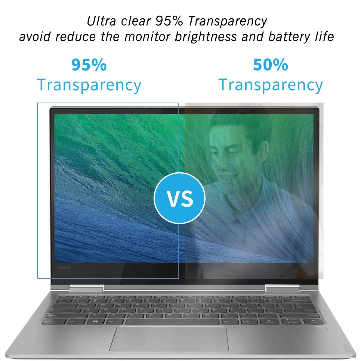 """Anti Glare Screen Protector Eye Protection Anti Scratch Screen Protector for 15.6/"""" Lenovo Yoga 730 2-in-1 Laptop with Webcam Cover 15.6/"""" Lenovo Yoga 730 Anti Blue Light Screen Filter"""