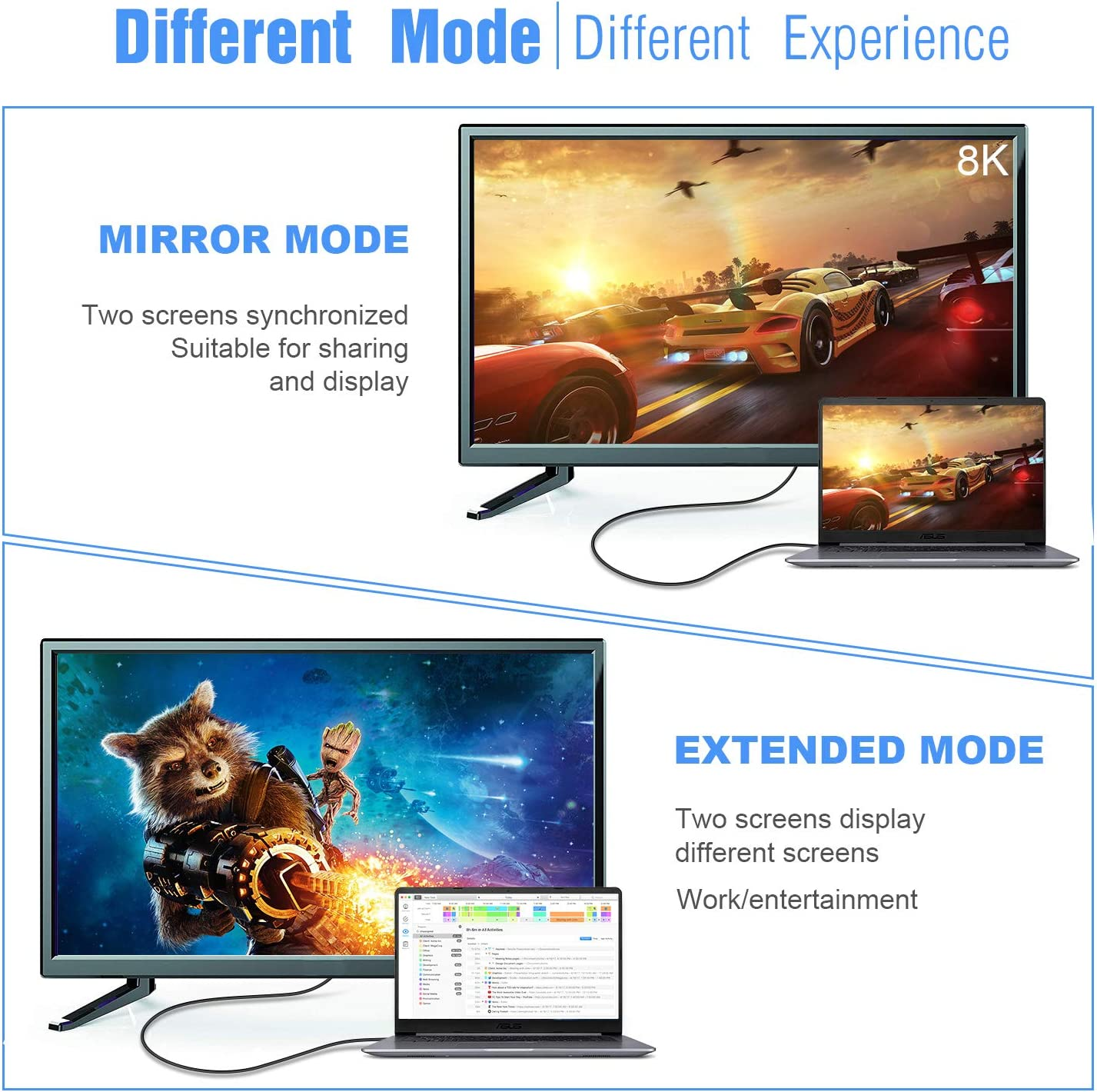 CABLEDECONN USB-C to DisplayPort Cable 7680x4320 8K@30Hz 4K@144Hz HDTV Adapter 2m for New MacBook 2017 2018 Dell XPS