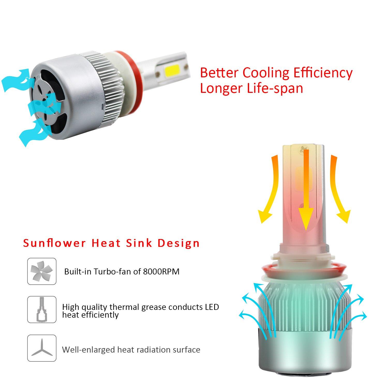 Bombillas con faros LED para coches con chips COB de 7600 lúmenes, 6000 K color blanco frío, bombillas de haz regulable, IP68 impermeable, kit de conversión ...