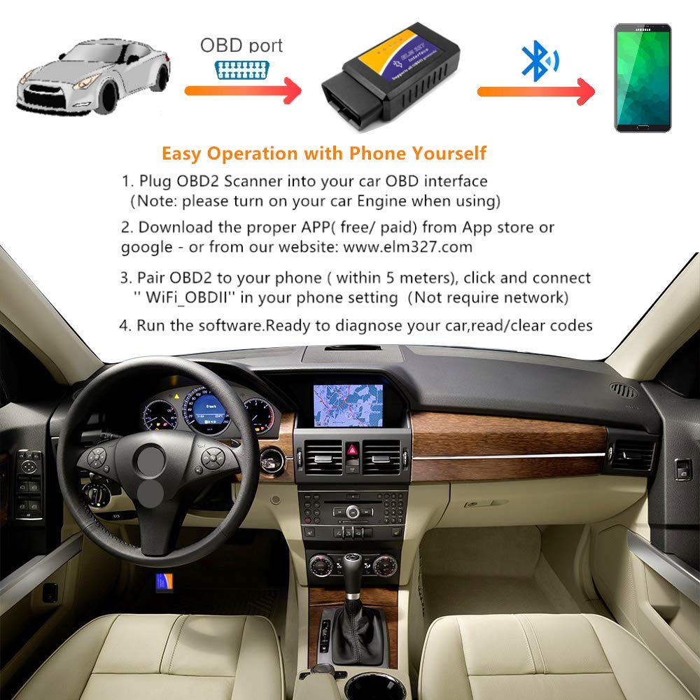 ELM327 OBD2 Bluetooth Scanner Car Code Reader Reset Auto Diagnostic Scan  Tool OBDII Adapter for Android & Windows Devices Check Engine Light for  Cars