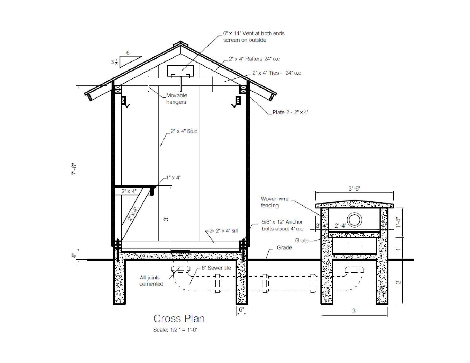 Smokehouse Plans 8' x 6' Smoker Smoke House Building Plan Build Your Own DIY by DIY Plans (Image #4)