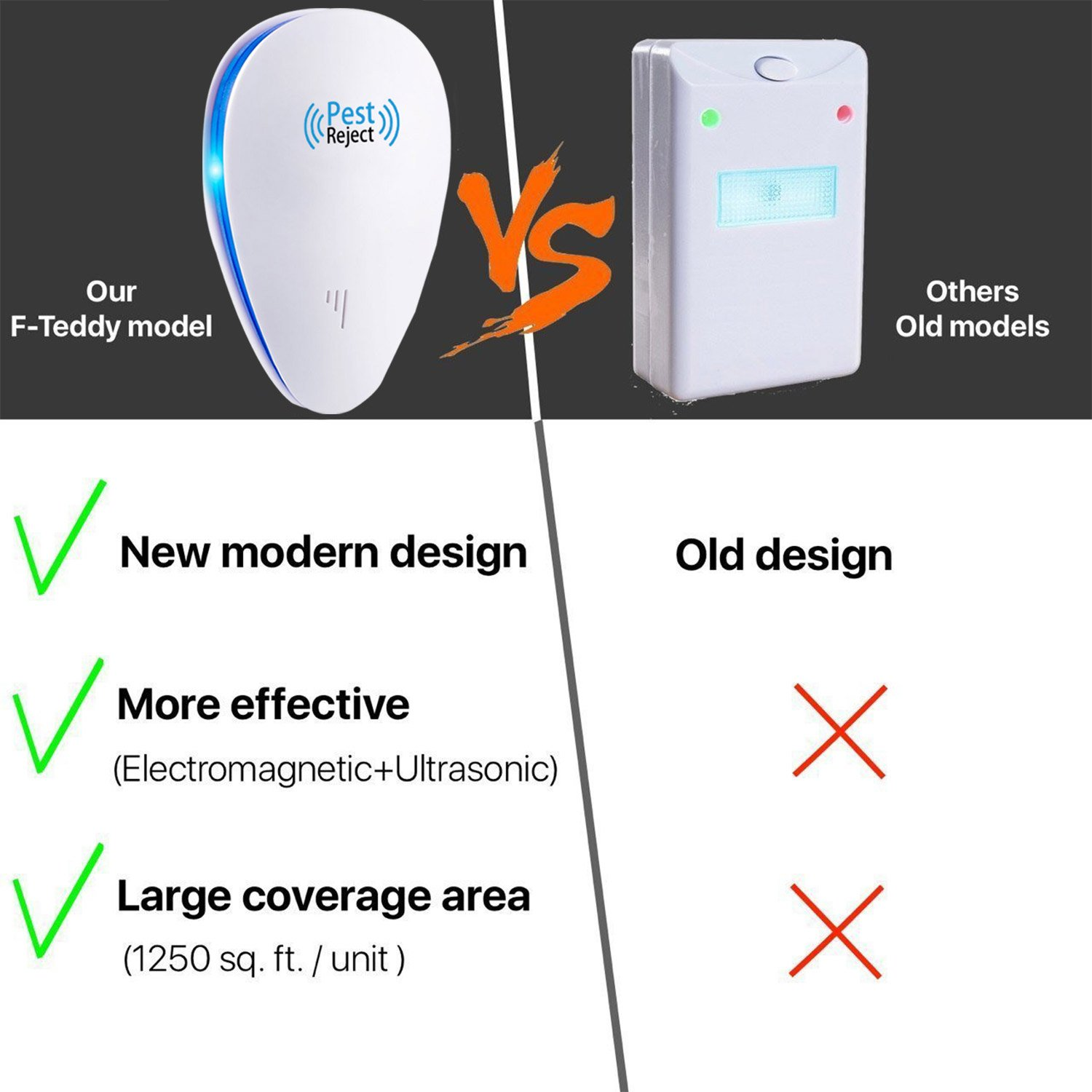 U-miss [NEW 2018] Ultrasonic Pest Repeller (6-Pack) - Electronic & Ultrasound, Indoor Plug-In Repellent | Anti Mice, Insects, Bugs, Ants, Mosquitos, Rats, Roaches, Rodents - Control by U-miss (Image #3)