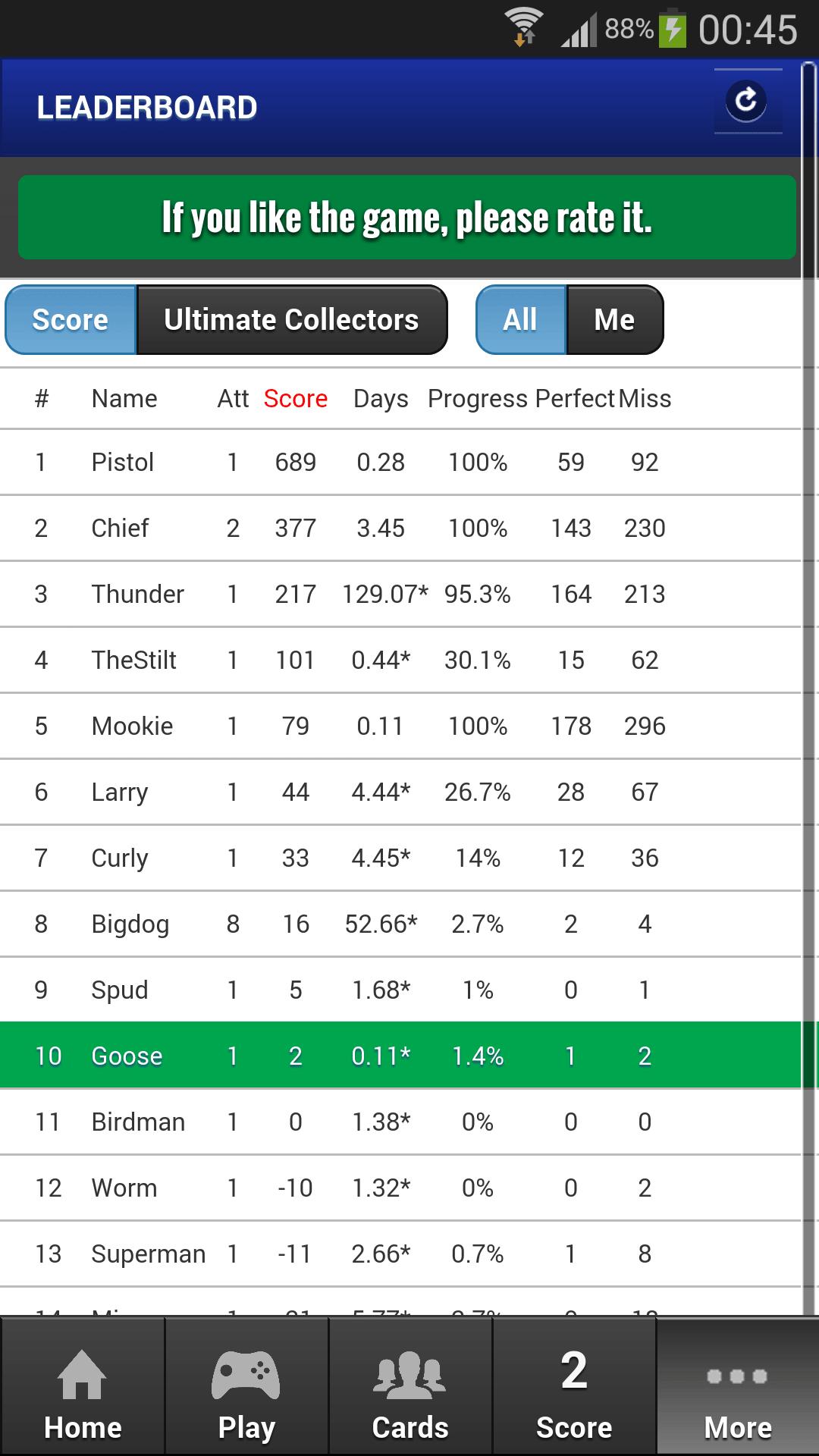 Hoops Who 13-14 Pro Basketball Trivia