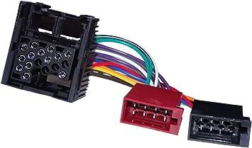 Aerzetix Iso Konverter Adapter Kabel Radioadapter Elektronik
