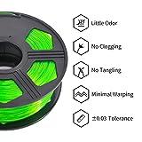YOYI 3D Printer Filament,PETG Filament 1.75mm