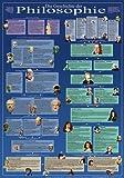 Die Geschichte der Philosophie (Plakat 70 x 100cm)