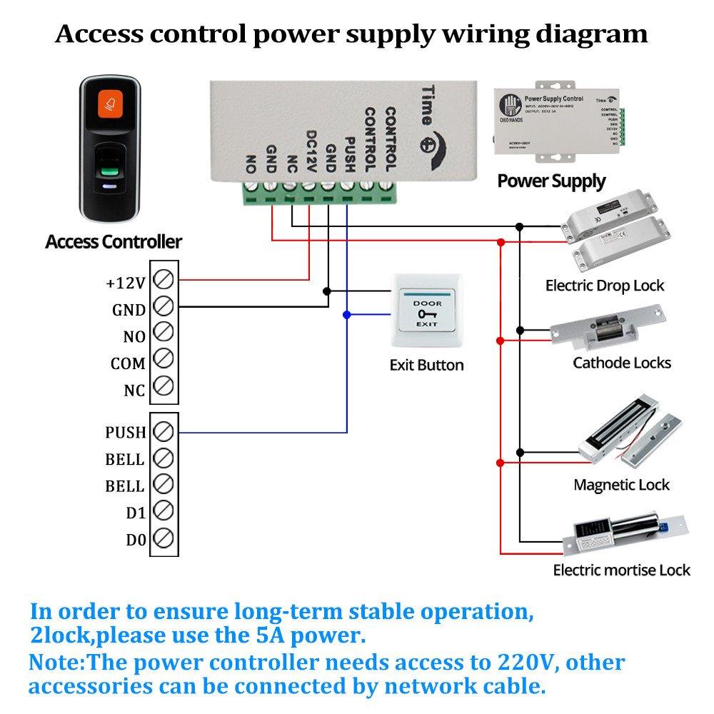 LIBO I90 Mini Biometric Fingerprint Access Controller RFID Standalone Fingerprint Reader Support SD Card for Open Electric Door Lock