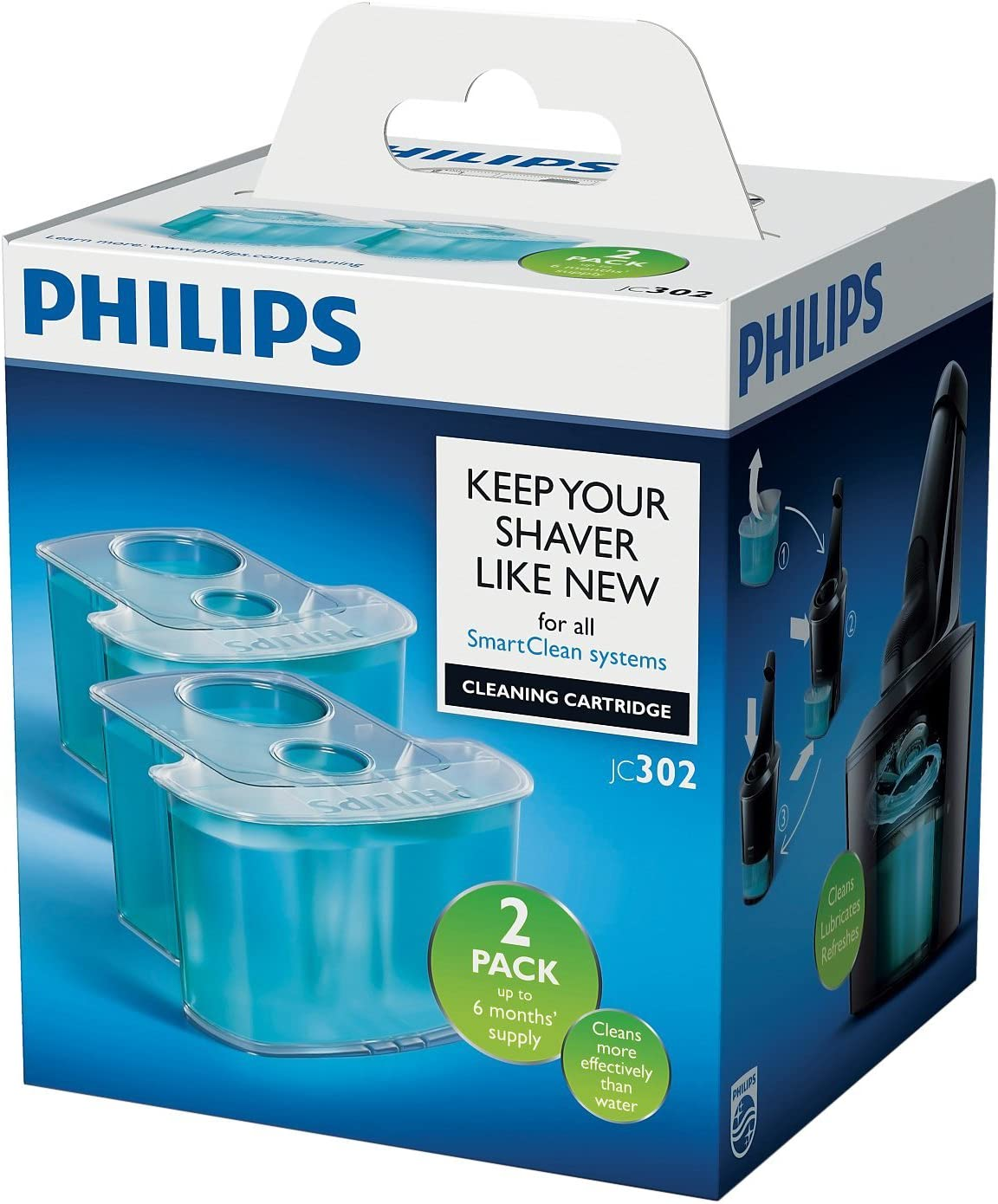 Philips SmartClean Cleaning Cartridge 2-pack [JC302/50]