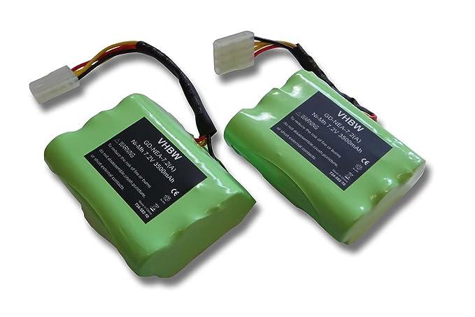 vhbw Pack ahorro 2x baterías Ni-MH 3500mAh (7.2V) para ...