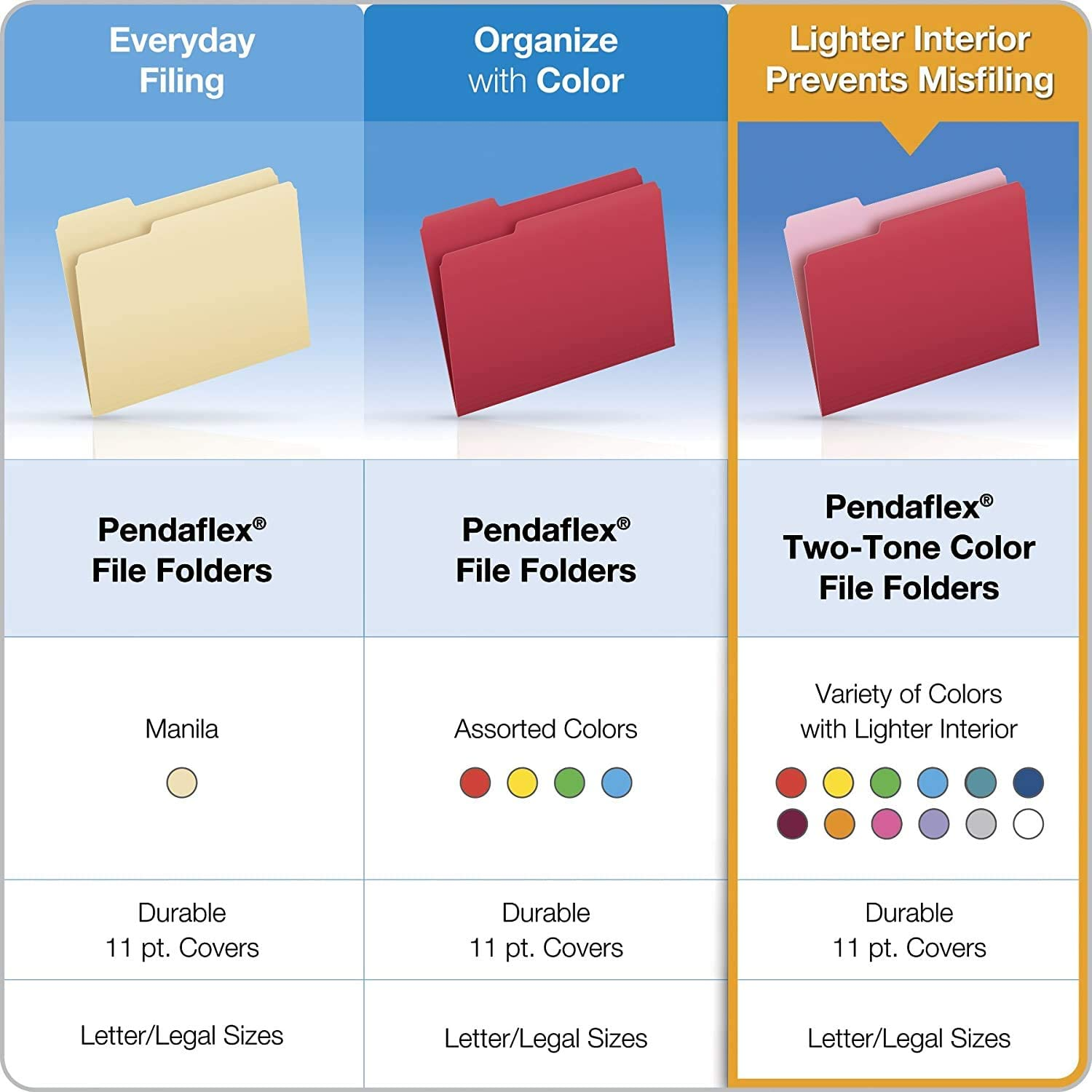 Pendaflex 36 Pack Two Tone Color File Folders Letter Size Assorted Colors Bright