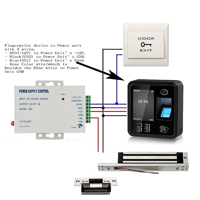 Amazon.com : TCP / IP Bio huella dactilar RFID EM-ID Card Sistema de control de acceso Kit con Falla Secure Strike bloqueo y fuente de alimentación y salida ...
