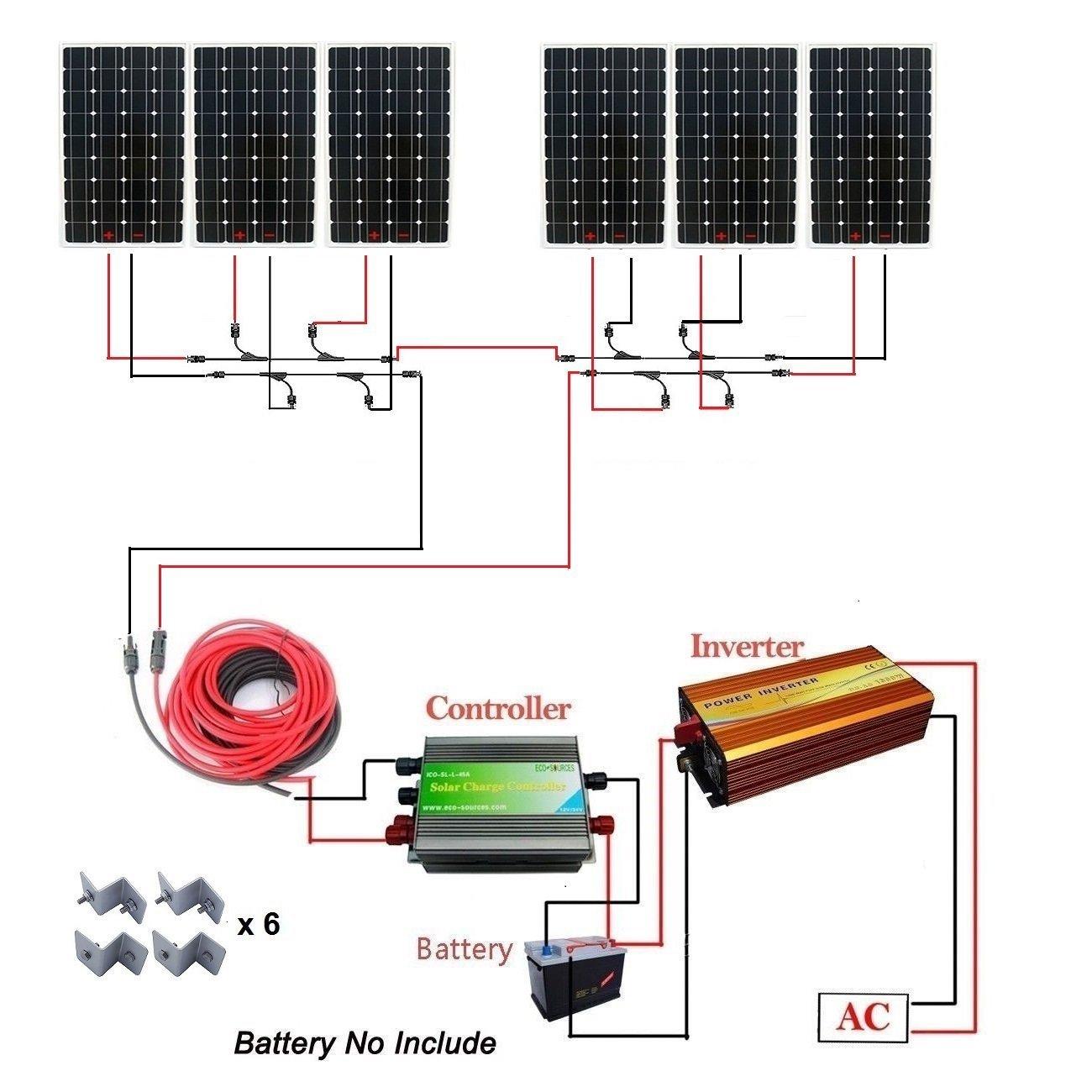 ECO-WORTHY 1000W ソーラーパネル 24V オフグリッドソーラーキット:6個 160W ソーラーパネル+ソーラーチャージコントローラー+1000W 正弦波インバーター+MC4 ソーラケーブル+ソーラーパネルマウント取付金具 B06WRQTCDF
