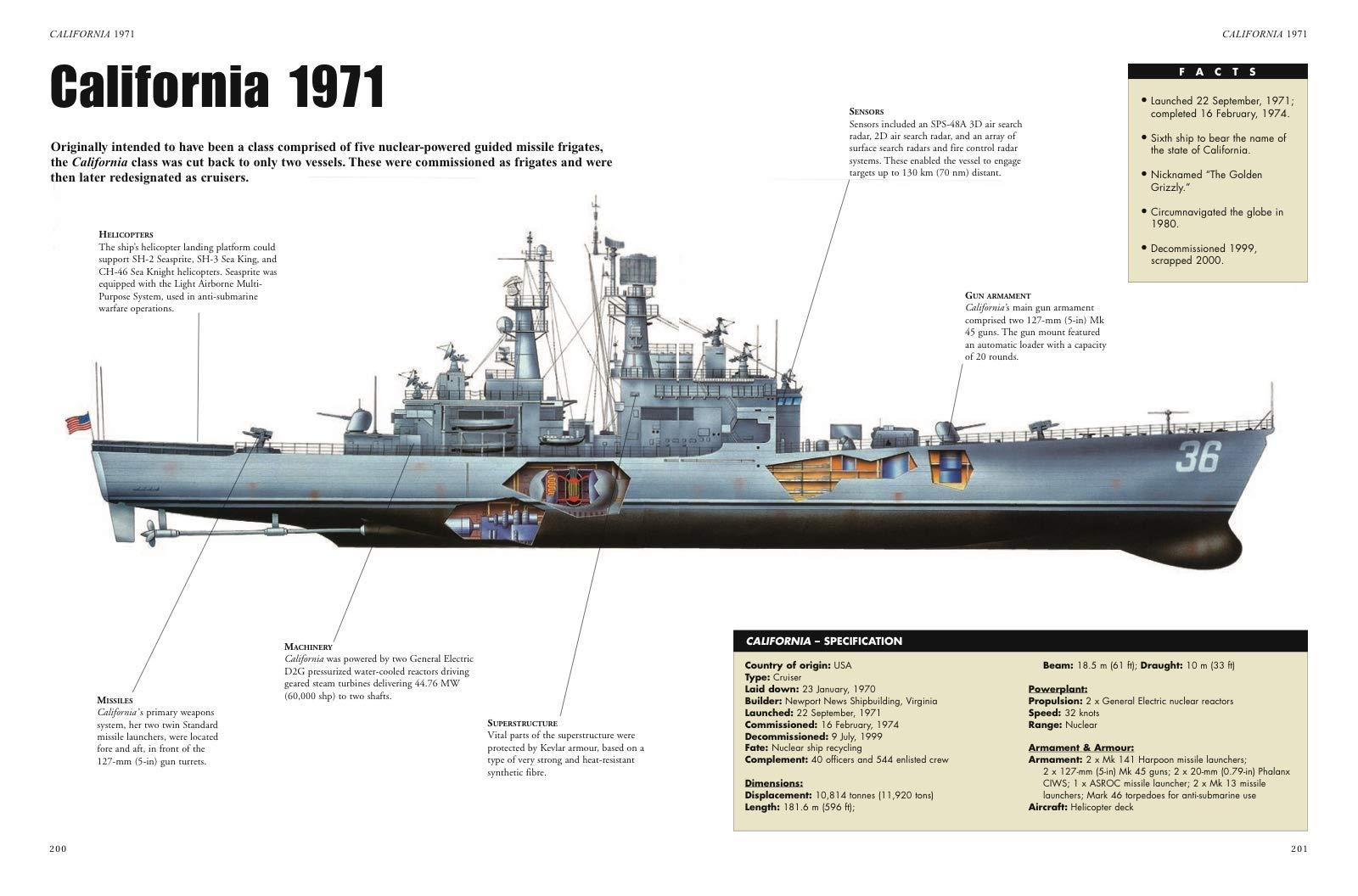 Warships (Inside Out): Robert Jackson: 9781782747291: Amazon
