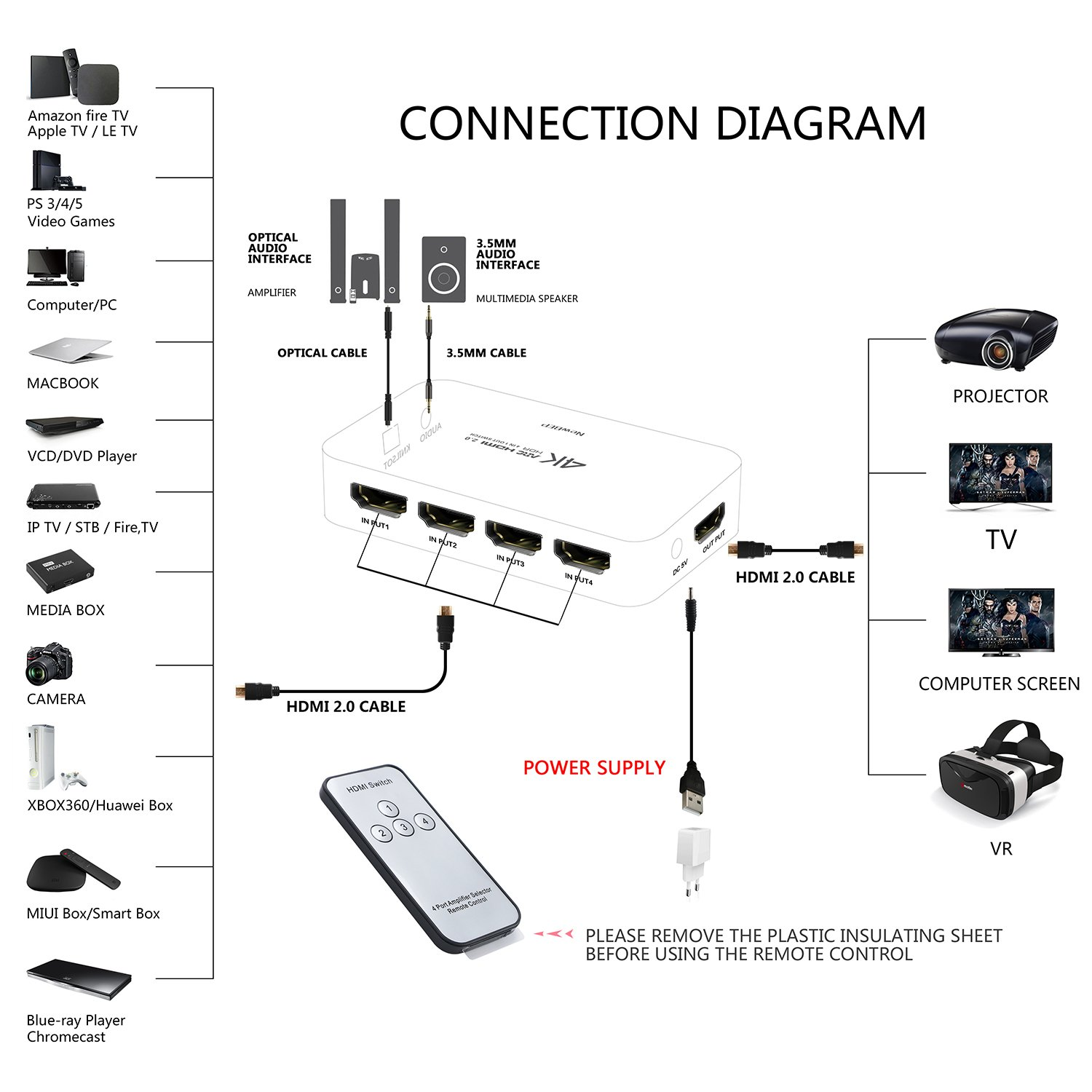 4k Hdmi Wire Diagram Wiring Will Be A Thing 3 5mm 2 0 Cable Diagrams Layout Connectors And