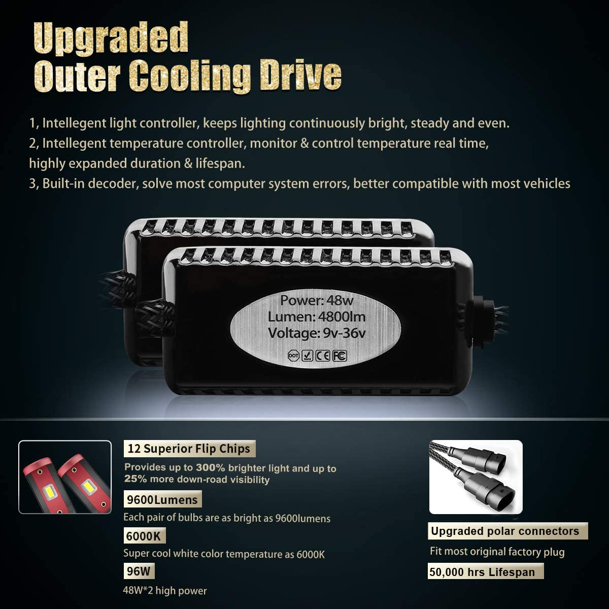 9600 Lumens 6000K Cool White IP68 Waterproof H11//H8//H9 LED Headlight Bulb All-in-One Conversion Kit