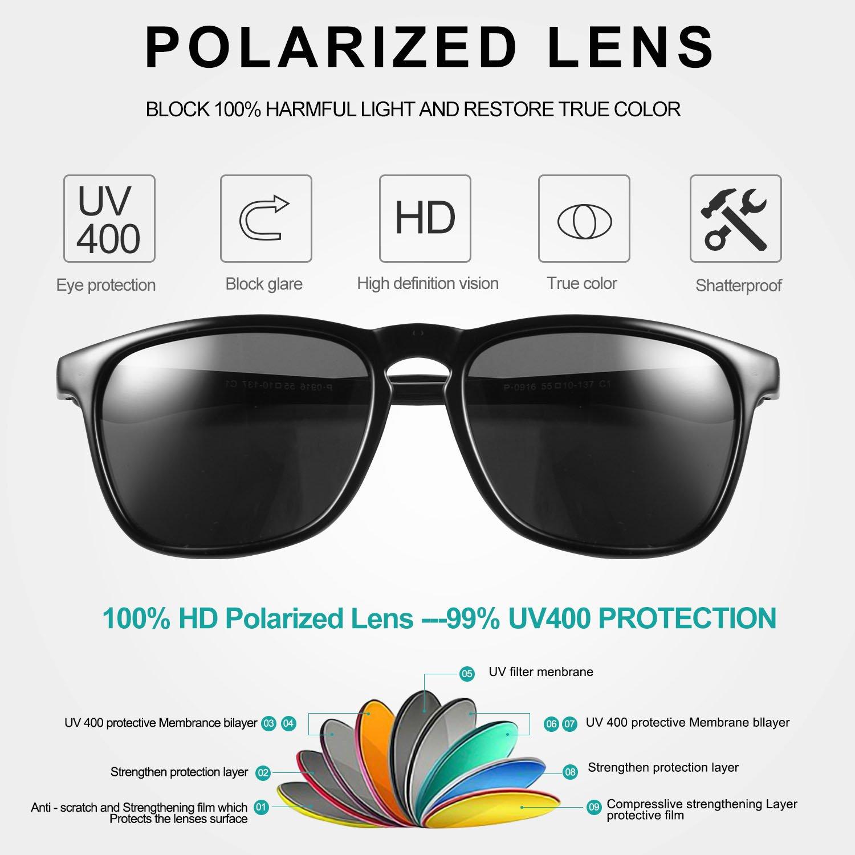 16c7a64f429d Amazon.com  Sunglasses for Men Polarized Wayfarer Womens Uv Protection  Mirror Black Lens Unisex Sun Glasses  Clothing