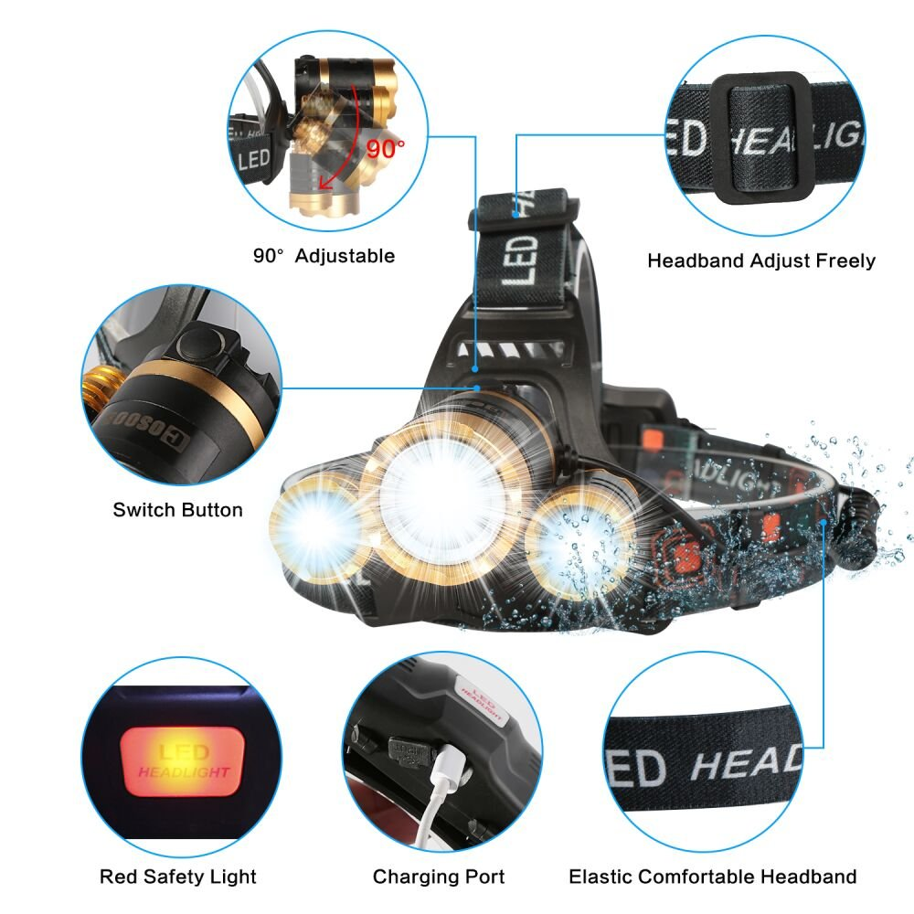 Headlamp Flashlight Xtreme Bright,with Rechargeable Lithium Battery,COSOOS Zoomable 4-Mode LED Hardhat Light,Hard Hat Headlamp,Survival Kit for Emergency,Hurricane,Power Outage,Support AAA Battery by COSOOS (Image #3)
