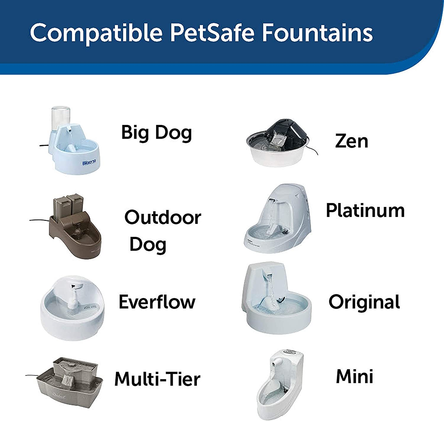 PetSafe Drinkwell Premium Carbon Replacement Filters, Dog and Cat Water Fountain Filters, 12 Pack : Pet Supplies
