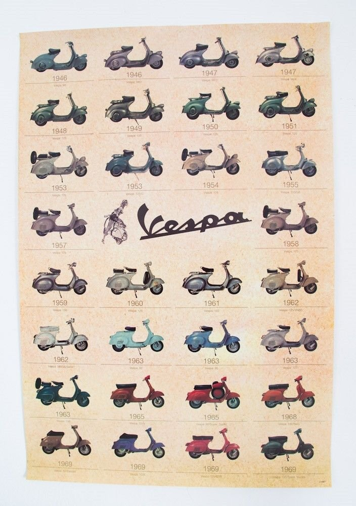 Amazoncom Witnystore Vespa Printed Poster Vintage