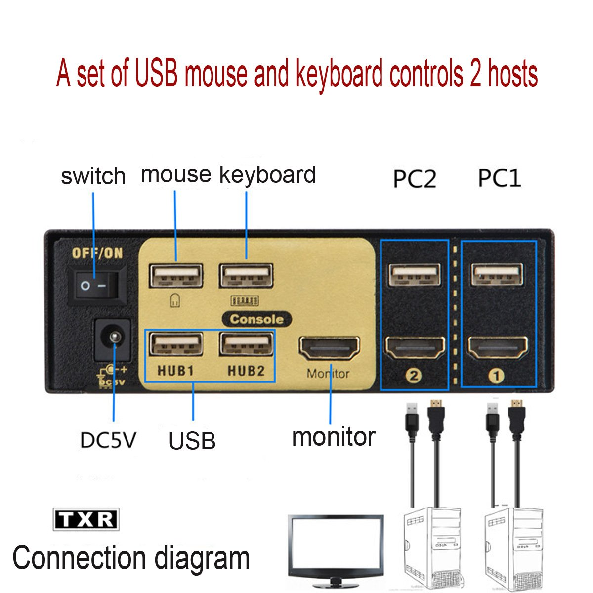 Vakabox 2 Ports Usb 20 Hdmi Kvm Switch Keyboard Mouse Wiring Diagram Color Switcher With Ir Remote For Pc Windows Mac Computers Accessories
