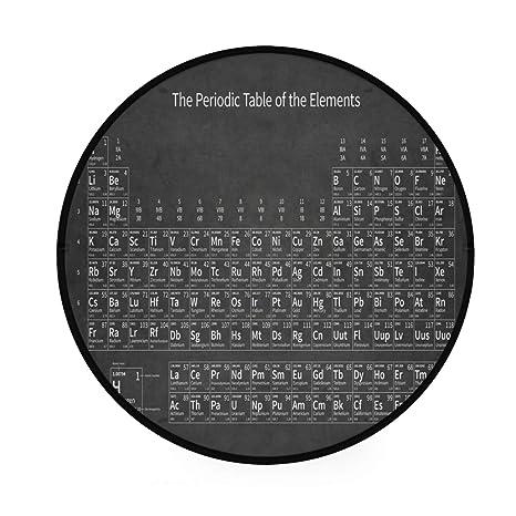 Tapete redondo de mesa periódica de elementos, antideslizante ...