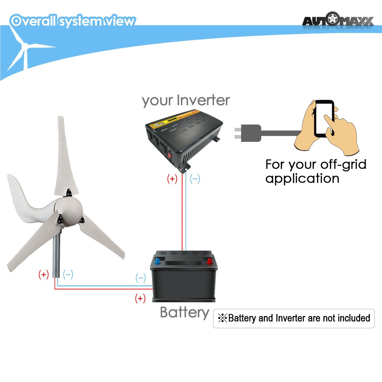 Amazon windmill db 400 400w 12v wind turbine generator kit amazon windmill db 400 400w 12v wind turbine generator kit garden outdoor pooptronica Choice Image