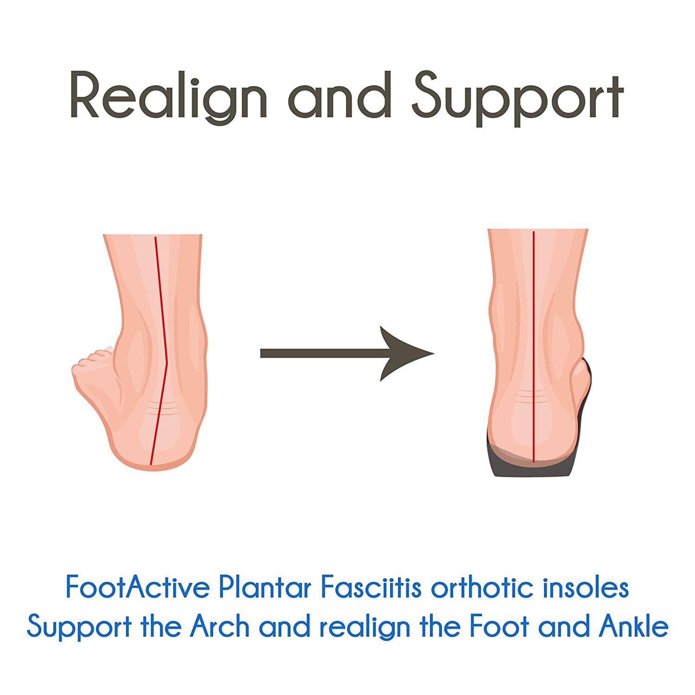 Achilles Tendonitis /& Metatarsalgia Relieves Plantar Fasciitis FootActive PLANTAR FASCIITIS Heel Pain Full-Length Extra-Cushioned Orthotic Insoles