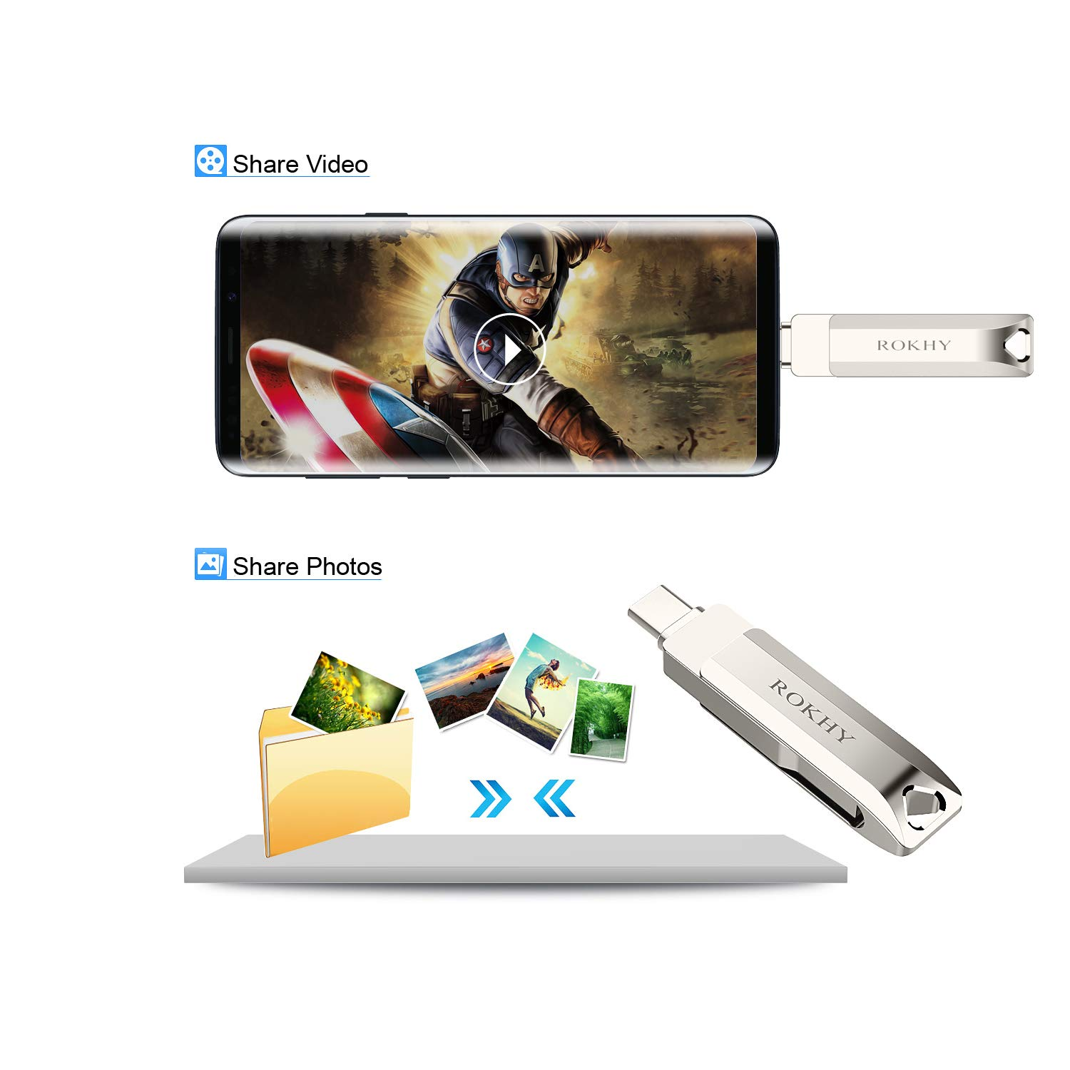 Flash Drive USB Type C Both 3.1 Tech - 2 in 1 Dual Drive Memory Stick High Speed OTG for Android Smartphone Computer, MacBook, Chromebook Pixel - 128GB by ROKHY (Image #5)