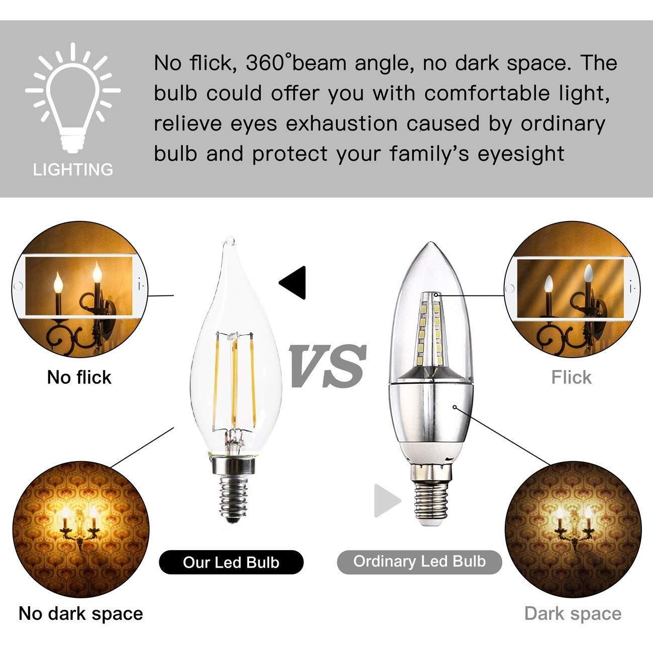 E12 led Bulbs 60 Watt Equivalent Candelabra Bulb led E12 CA11 Dimmable 2700K Warm White 4.5W 450LM CA11 Flame Tip LED Chandelier Light Bulbs UL Listed (2pack)