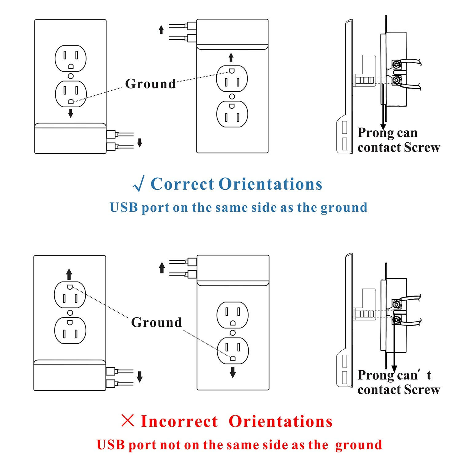 Usb Charging Outlet Wiring Diagram on parallel outlet wiring diagram, power outlet wiring diagram, usb lighting diagram, phone outlet wiring diagram, bluetooth wiring diagram, telephone outlet wiring diagram,